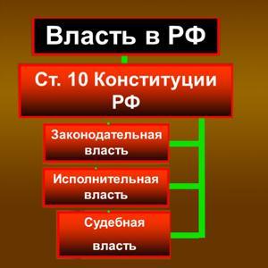 Органы власти Советского