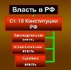 Органы власти в Советском